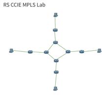 CCIE MPLS Lab 1